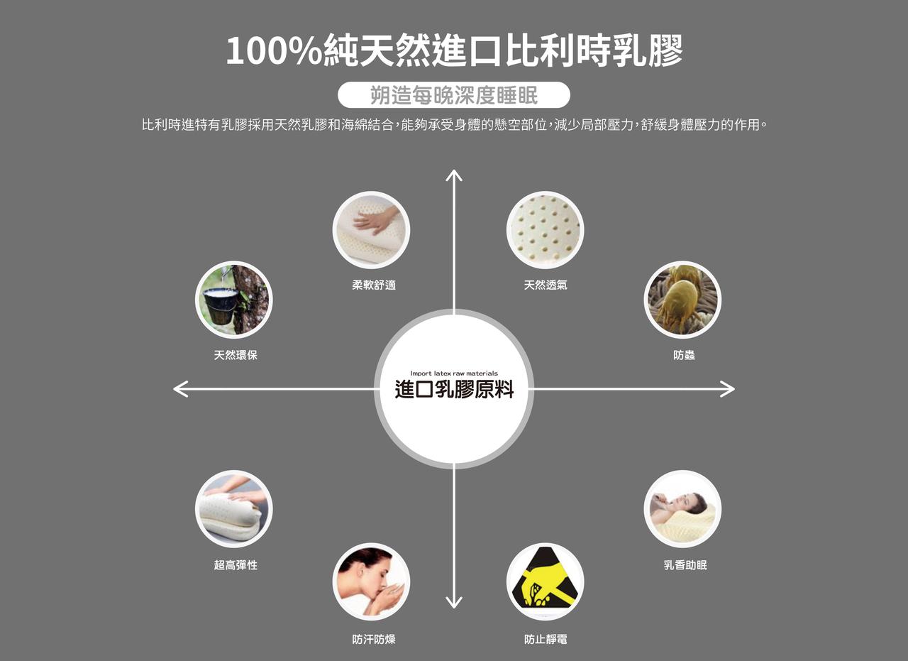 100%比利時天然乳膠,天然透氣,抗菌,防塵蹣,防止靜電,柔軟舒適,天然環保